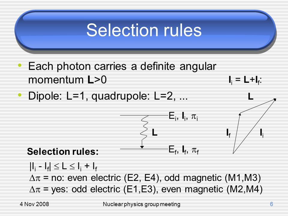 4 Nov 2008Nuclear physics group meeting6 Selection rules Each photon carries a definite angular momentum L>0 Dipole: L=1, quadrupole: L=2,...