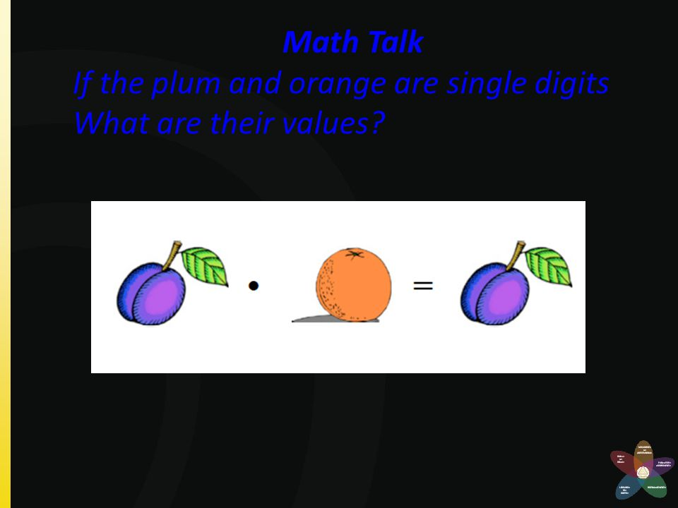 Math Talk If the plum and orange are single digits What are their values?