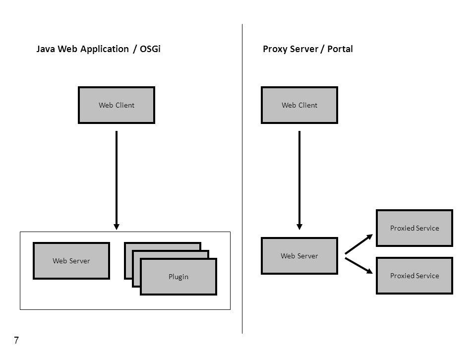 Web Application Front-end Web Client Web Application Front-end Web Server Orion way / Client-side Extension Web Application Front-end Plugin Web Application Front-end Web Server Web Application Front-end Plugin Web Application Front-end Web Server
