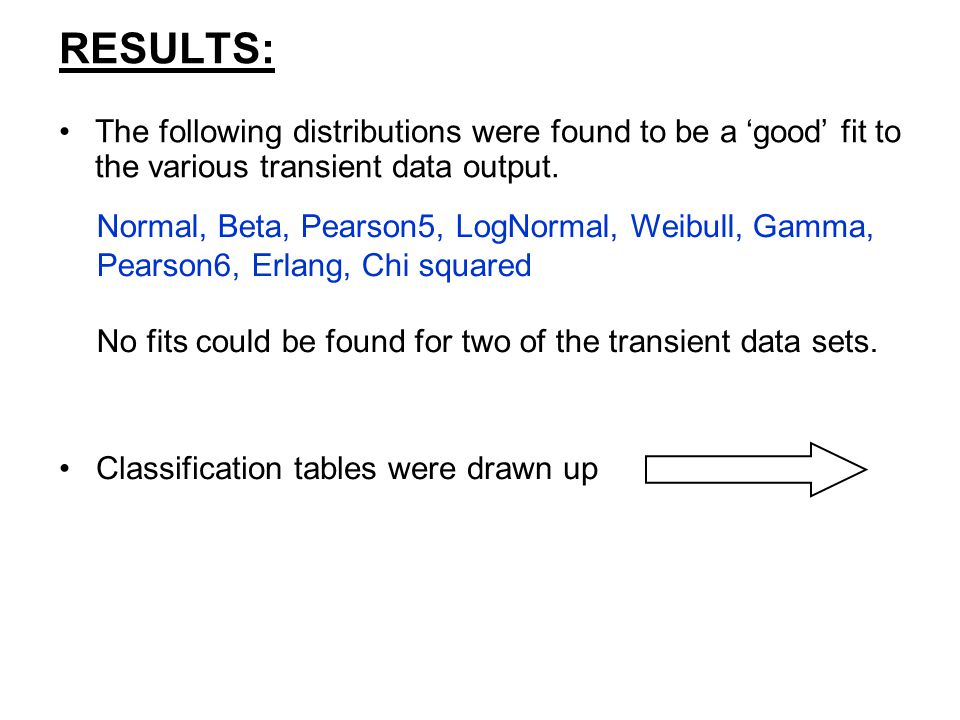 RESULTS: The following distributions were found to be a 'good' fit to the various transient data output.