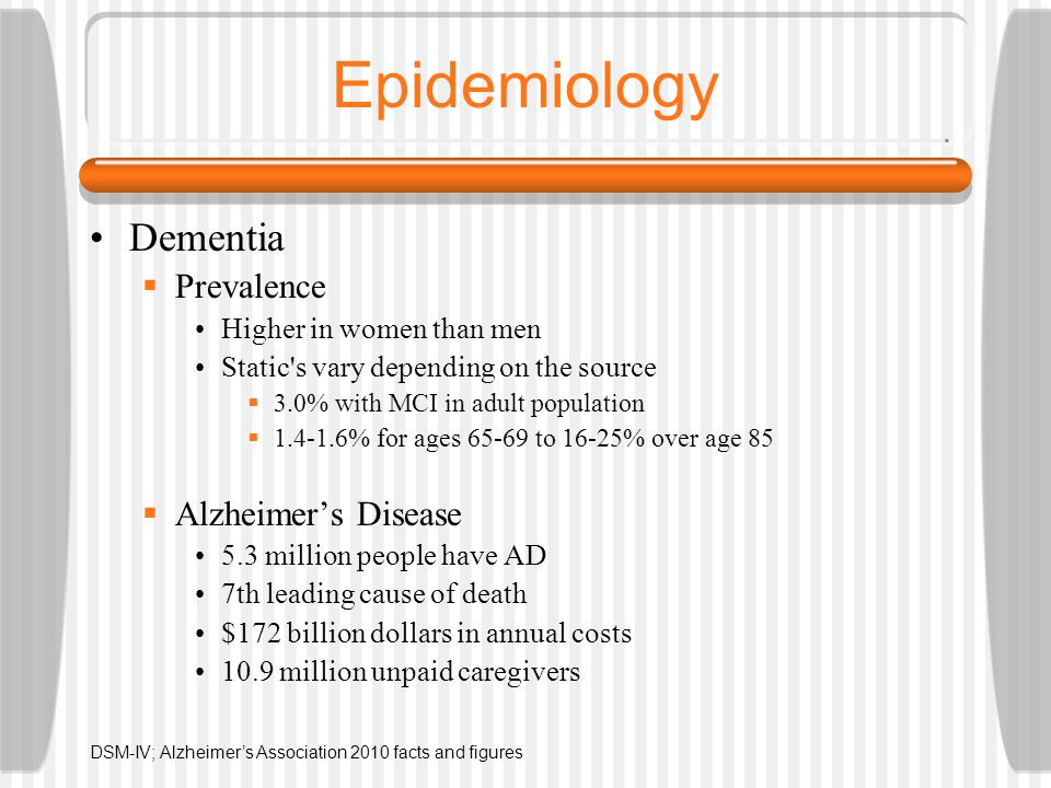 Risk Factors for Dementia Alzheimer's Disease (AD)  Age  Family History  ApoE E4 genetic allele  History of psychiatric illness Vascular Dementia (VaD)  Age  Conditions altering vasculature  Smoking