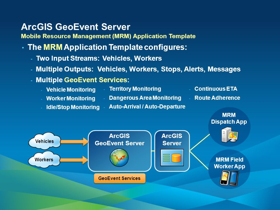 ArcGIS GeoEvent Server The MRM Application Template configures: - Two Input Streams: Vehicles, Workers - Multiple Outputs: Vehicles, Workers, Stops, Alerts, Messages - Multiple GeoEvent Services: - Vehicle Monitoring - Worker Monitoring - Idle/Stop Monitoring Mobile Resource Management (MRM) Application Template - Territory Monitoring - Dangerous Area Monitoring - Auto-Arrival / Auto-Departure - Continuous ETA - Route Adherence ArcGIS GeoEvent Server GeoEvent Services ArcGIS Server Workers Vehicles MRM Field Worker App MRM Dispatch App