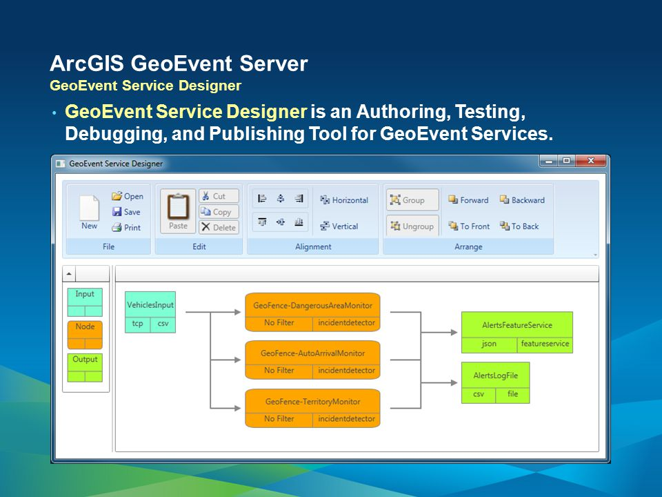 ArcGIS GeoEvent Server GeoEvent Service Designer is an Authoring, Testing, Debugging, and Publishing Tool for GeoEvent Services.