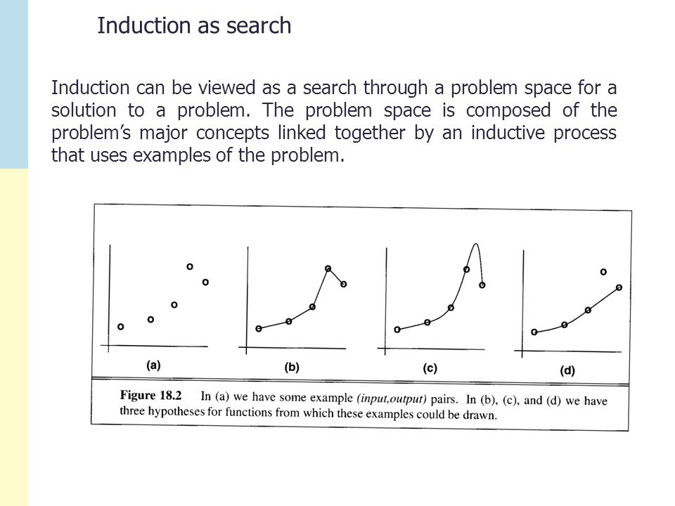 Induction as search Induction can be viewed as a search through a problem space for a solution to a problem.
