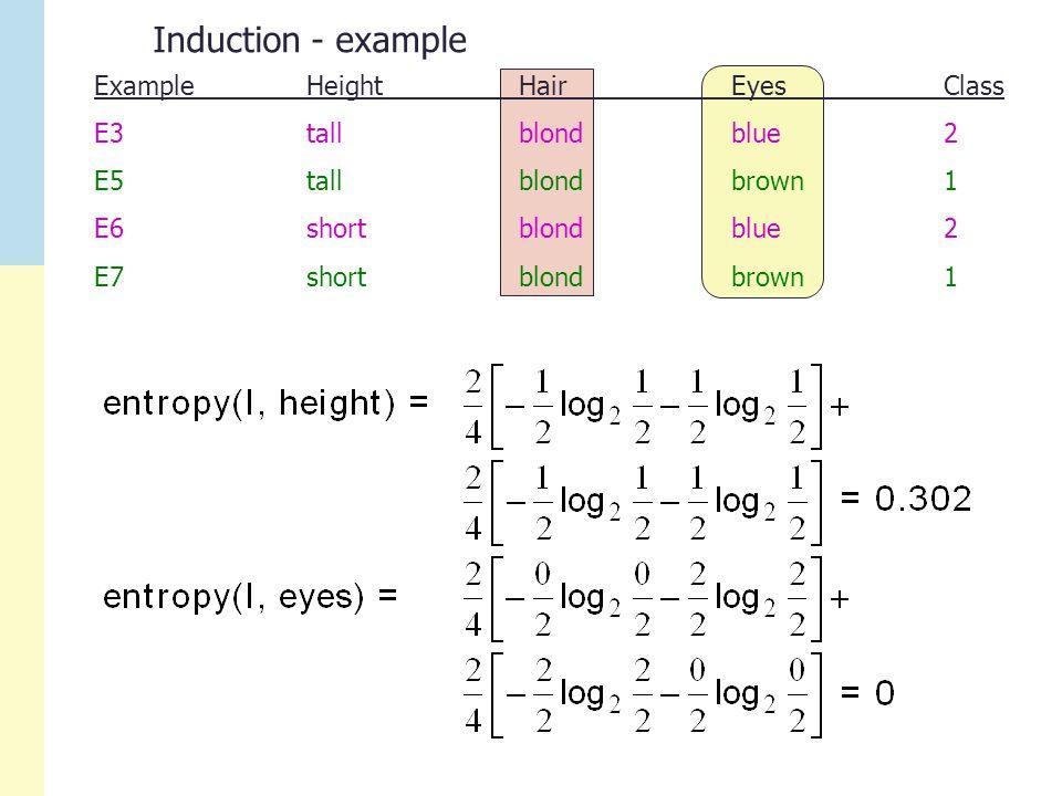 ExampleHeightHairEyesClass E3tallblondblue2 E5tallblondbrown1 E6shortblondblue2 E7shortblondbrown1 Induction - example