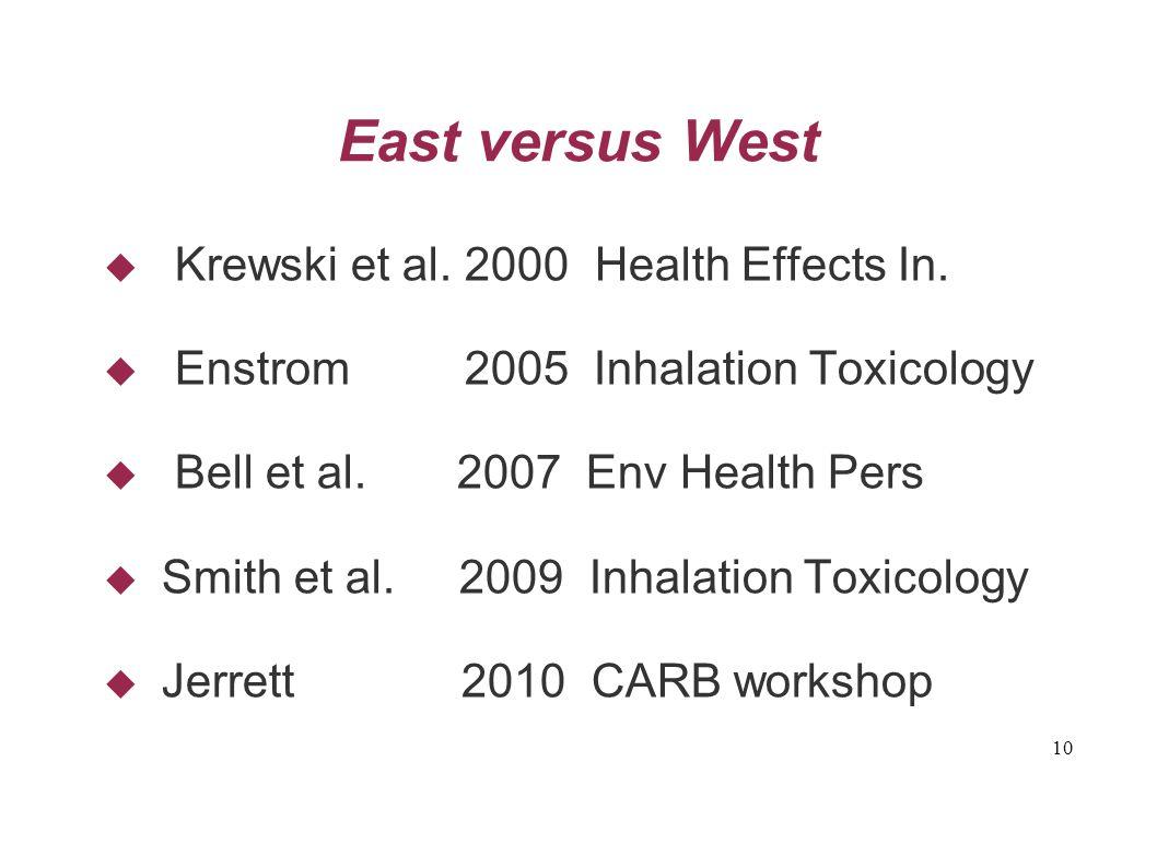 10 East versus West  Krewski et al. 2000 Health Effects In.