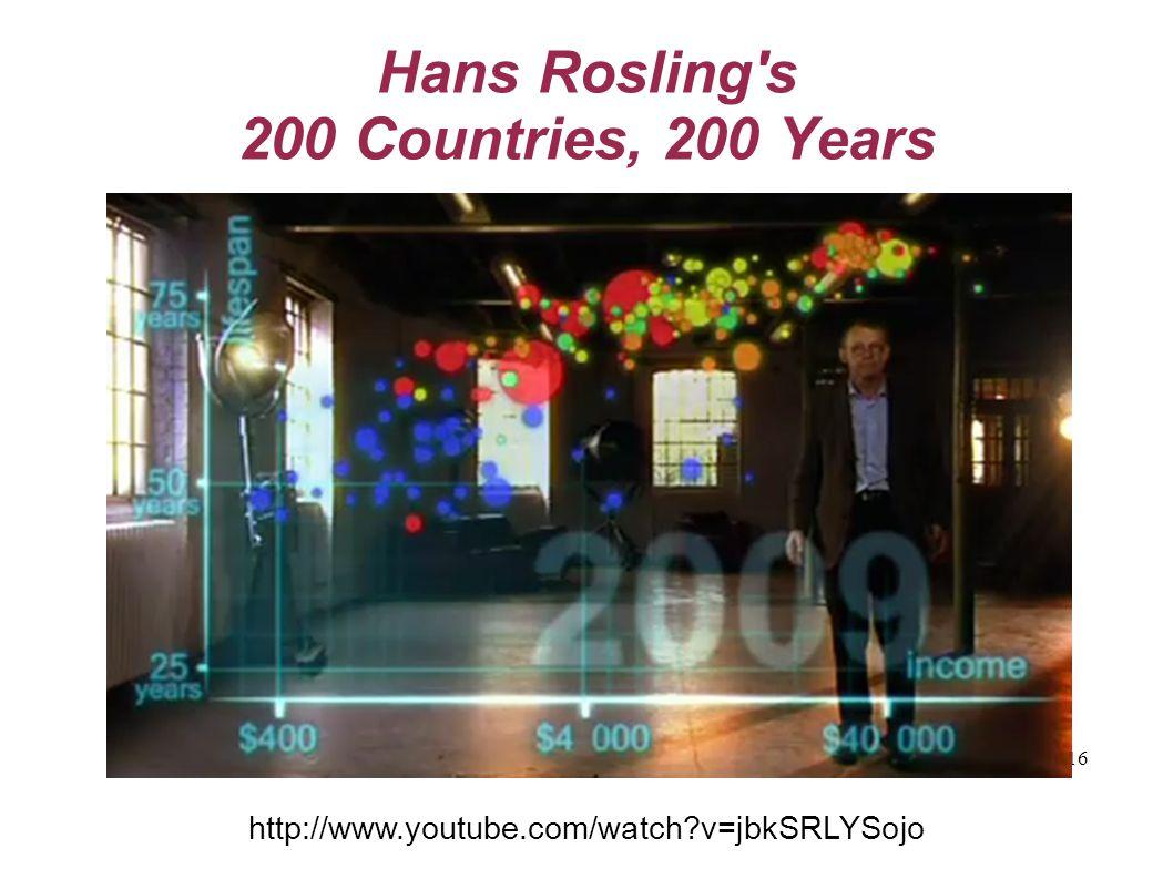 16 Hans Rosling s 200 Countries, 200 Years http://www.youtube.com/watch?v=jbkSRLYSojo