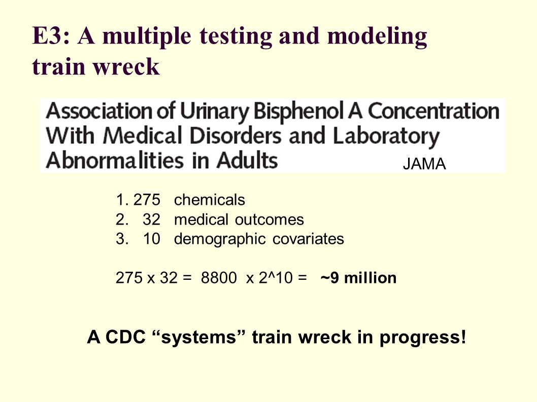 E3: A multiple testing and modeling train wreck 1.