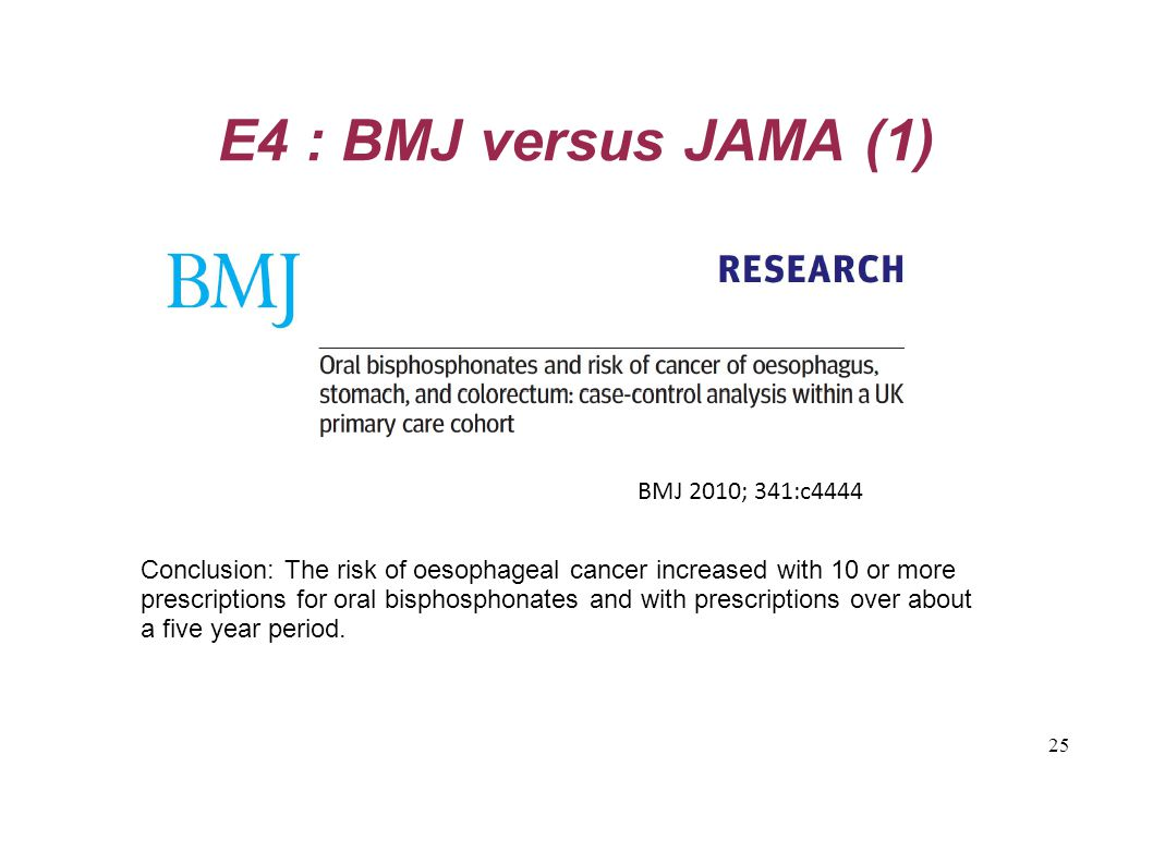 26 E4: BMJ versus JAMA (2) Conclusion: Oral bisphosphonates was not significantly associated with incident of esophageal or gastric cancer.