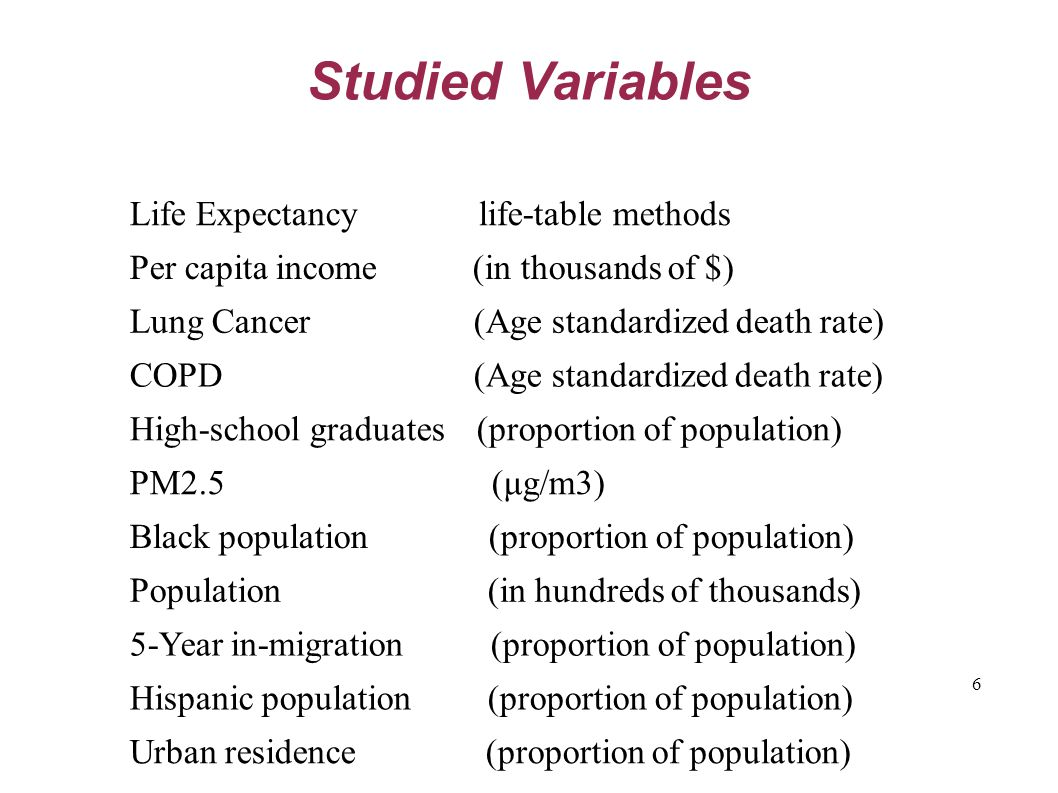 6 Studied Variables Life Expectancy life-table methods Per capita income (in thousands of $) Lung Cancer (Age standardized death rate) COPD (Age standardized death rate) High-school graduates (proportion of population) PM2.5 (μg/m3) Black population (proportion of population) Population (in hundreds of thousands) 5-Year in-migration (proportion of population) Hispanic population (proportion of population) Urban residence (proportion of population)