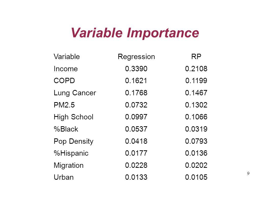 10 East versus West  Krewski et al.2000 Health Effects In.