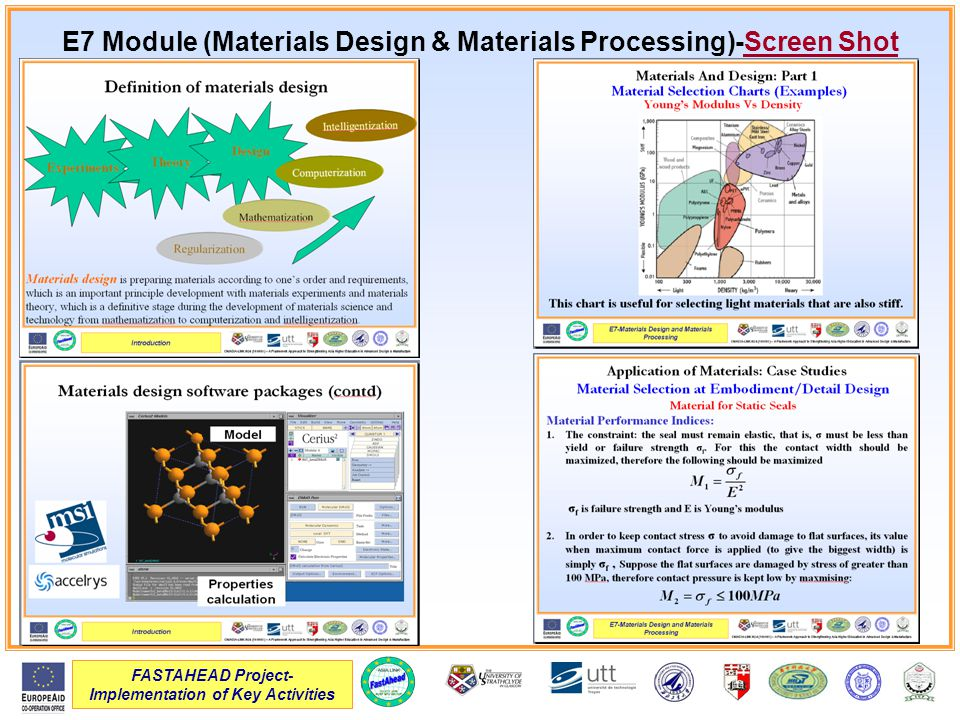 FASTAHEAD Project- Implementation of Key Activities E7 Module (Materials Design & Materials Processing)-Screen Shot