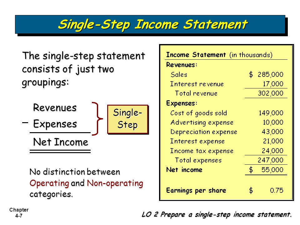 Chapter 4-18 Reporting Discontinued Operations Discontinued Operations are reported after Income from continuing operations. Net of Tax LO 4 Explain how to report irregular items.