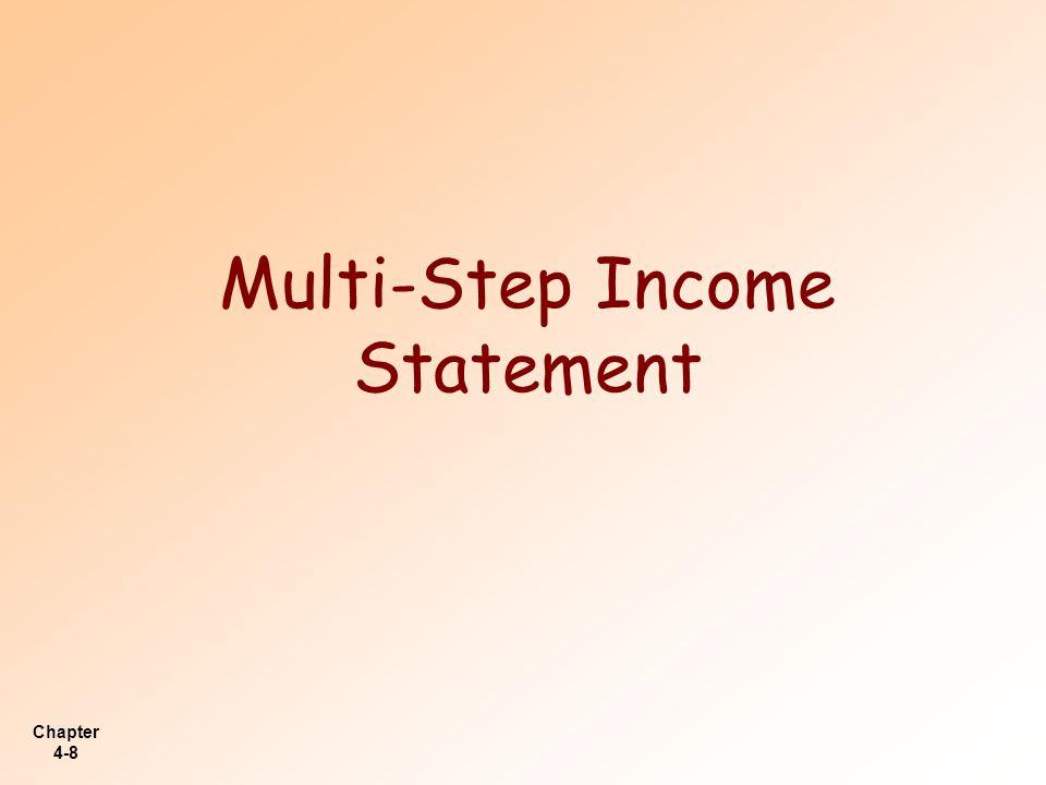 Chapter 4-19 Financial Ratios to Remember *Gross Profit Margin % *Profit Margin %