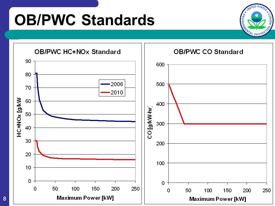 8 OB/PWC Standards