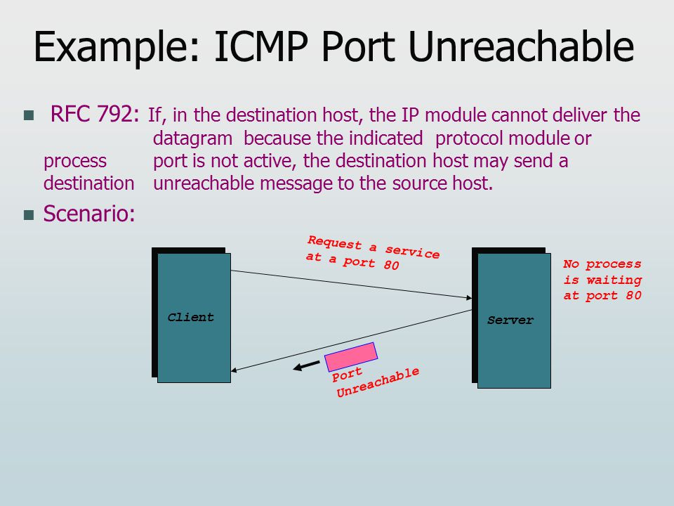 Example: ICMP Port Unreachable RFC 792: If, in the destination host, the IP module cannot deliver the datagram because the indicated protocol module or process port is not active, the destination host may send a destination unreachable message to the source host.