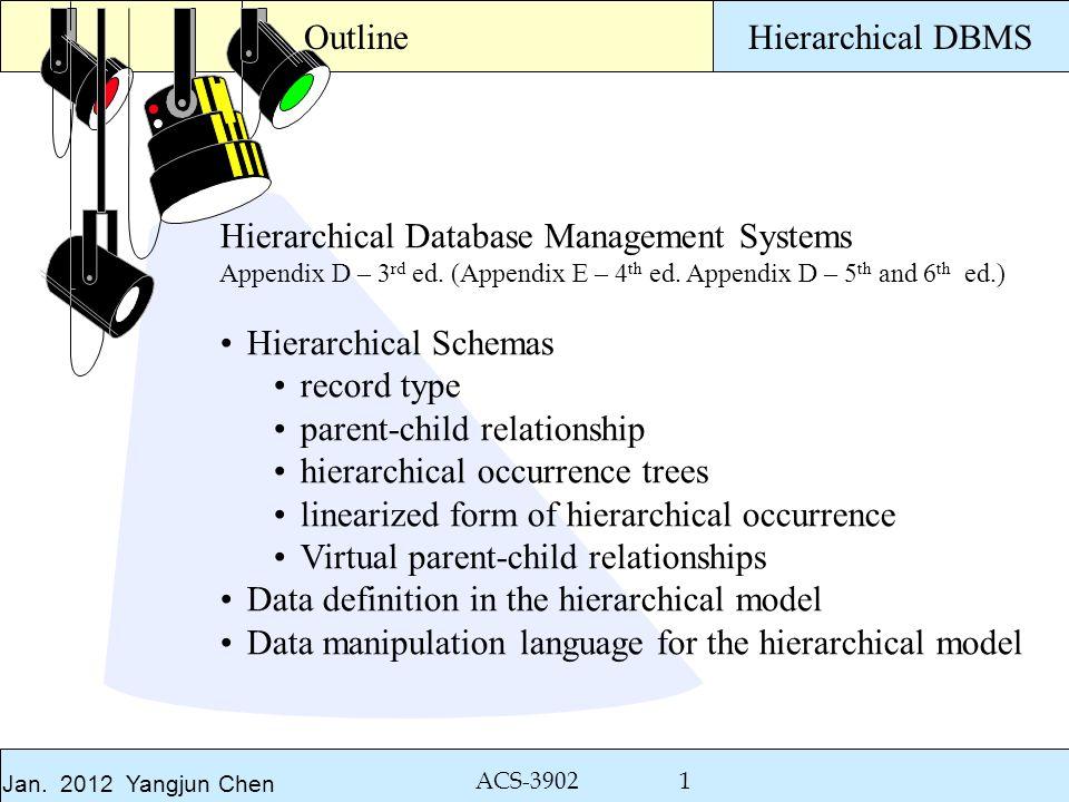 Jan. 2012 Yangjun Chen ACS-3902 1 Hierarchical DBMSOutline Hierarchical Database Management Systems Appendix D – 3 rd ed. (Appendix E – 4 th ed. Appen