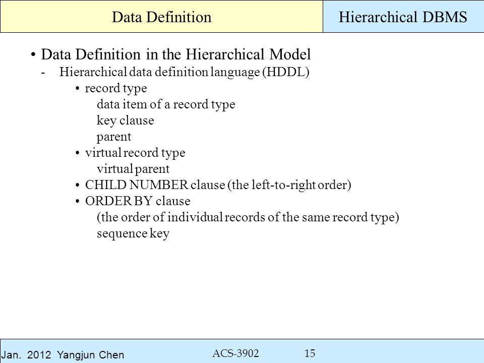 Jan. 2012 Yangjun Chen ACS-3902 15 Hierarchical DBMS Data Definition in the Hierarchical Model -Hierarchical data definition language (HDDL) record ty