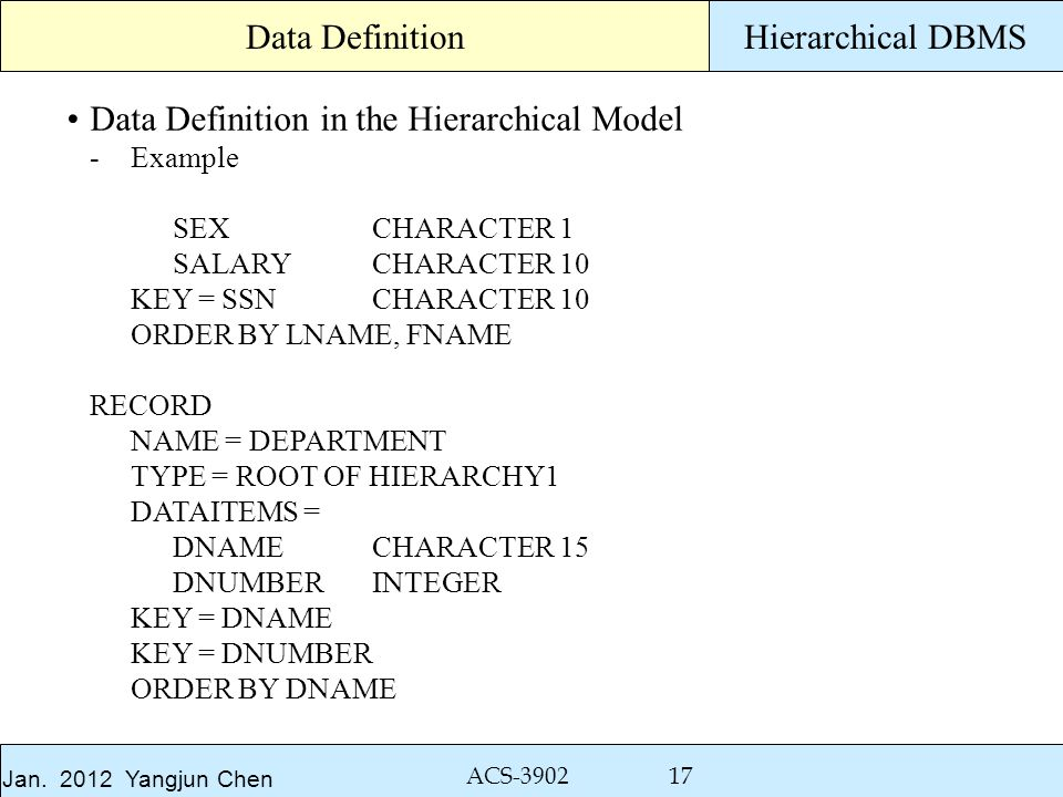 Jan. 2012 Yangjun Chen ACS-3902 17 Hierarchical DBMS Data Definition in the Hierarchical Model -Example SEXCHARACTER 1 SALARYCHARACTER 10 KEY = SSNCHA