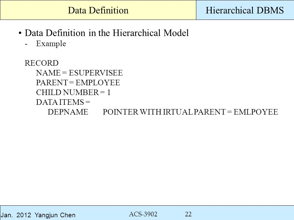 Jan. 2012 Yangjun Chen ACS-3902 22 Hierarchical DBMS Data Definition in the Hierarchical Model -Example RECORD NAME = ESUPERVISEE PARENT = EMPLOYEE CH