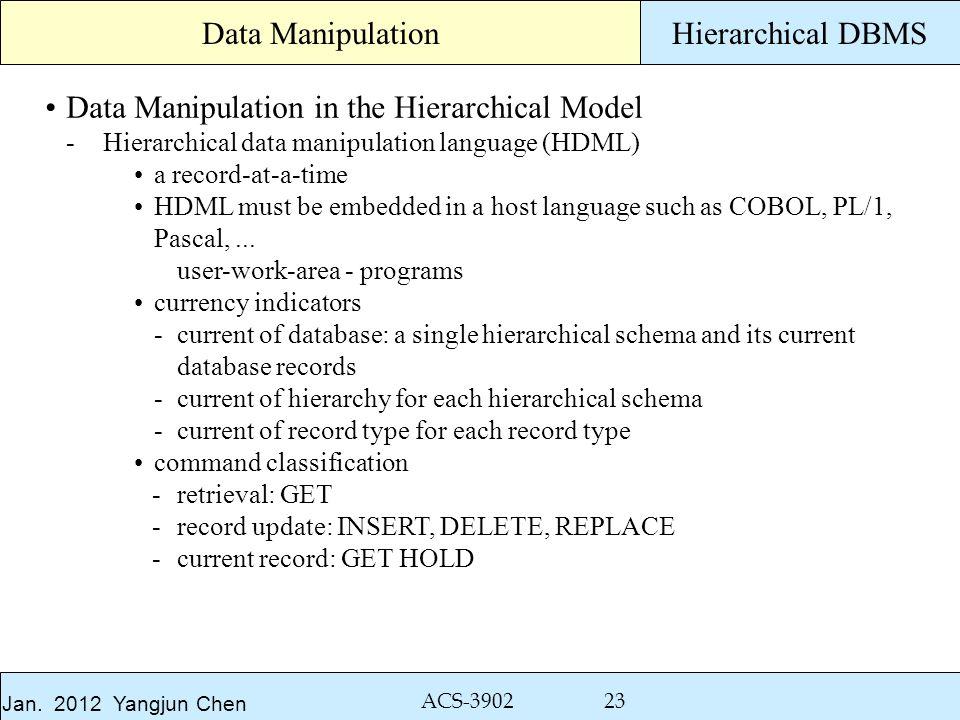 Jan. 2012 Yangjun Chen ACS-3902 23 Hierarchical DBMS Data Manipulation in the Hierarchical Model -Hierarchical data manipulation language (HDML) a rec