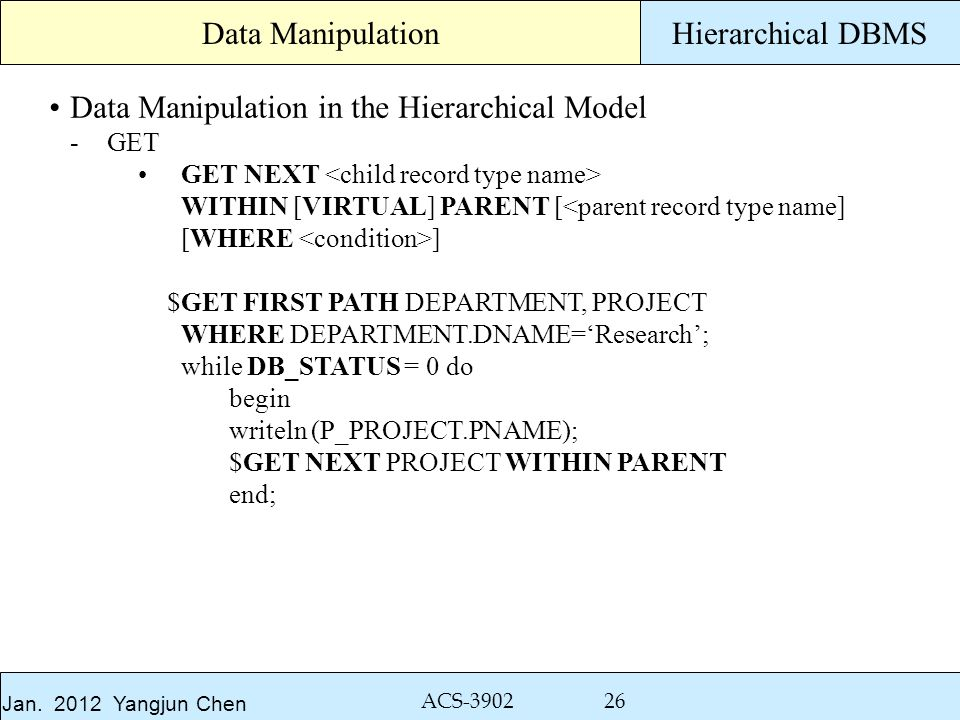 Jan. 2012 Yangjun Chen ACS-3902 26 Hierarchical DBMS Data Manipulation in the Hierarchical Model -GET GET NEXT WITHIN [VIRTUAL] PARENT [<parent record