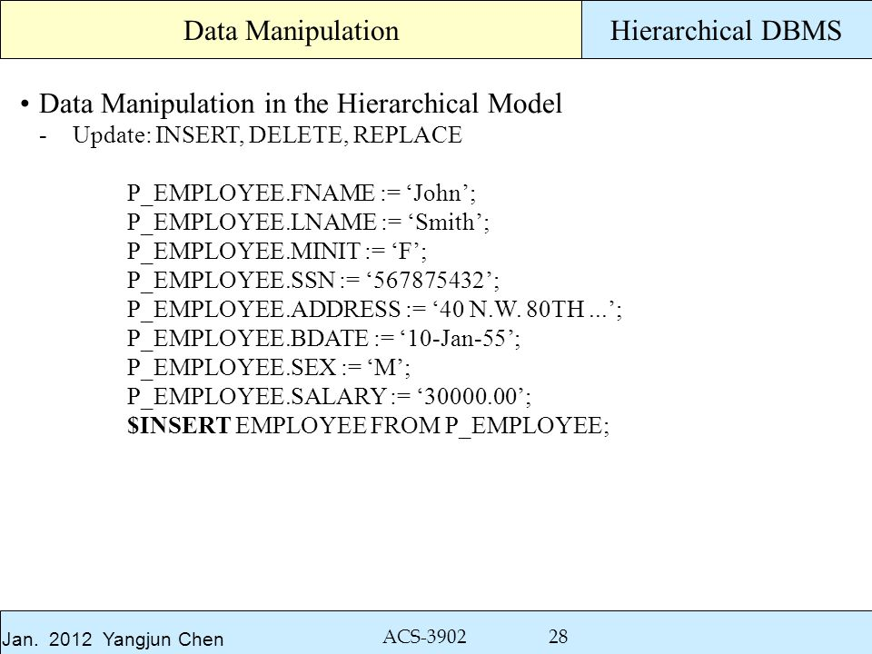 Jan. 2012 Yangjun Chen ACS-3902 28 Hierarchical DBMS Data Manipulation in the Hierarchical Model -Update: INSERT, DELETE, REPLACE P_EMPLOYEE.FNAME :=