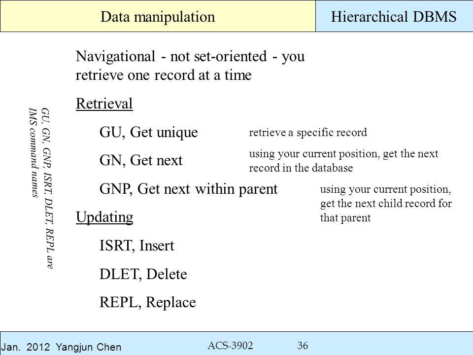 Jan. 2012 Yangjun Chen ACS-3902 36 Hierarchical DBMSData manipulation Navigational - not set-oriented - you retrieve one record at a time Retrieval GU