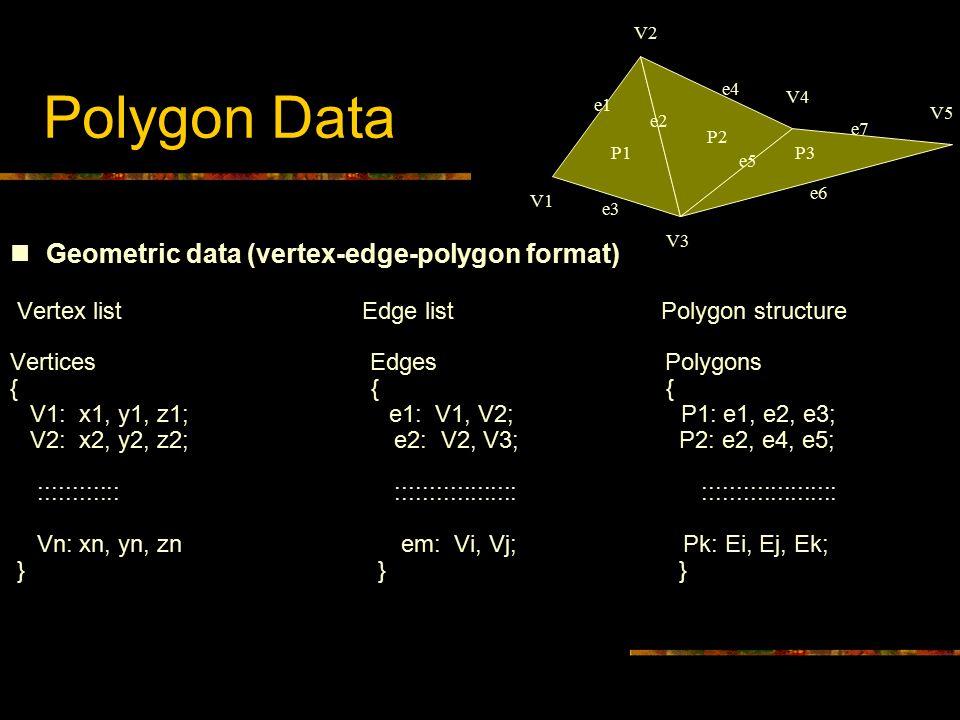 Polygon Data Geometric data (vertex-edge-polygon format) Vertex list Edge list Polygon structure Vertices Edges Polygons { { { V1: x1, y1, z1; e1: V1,