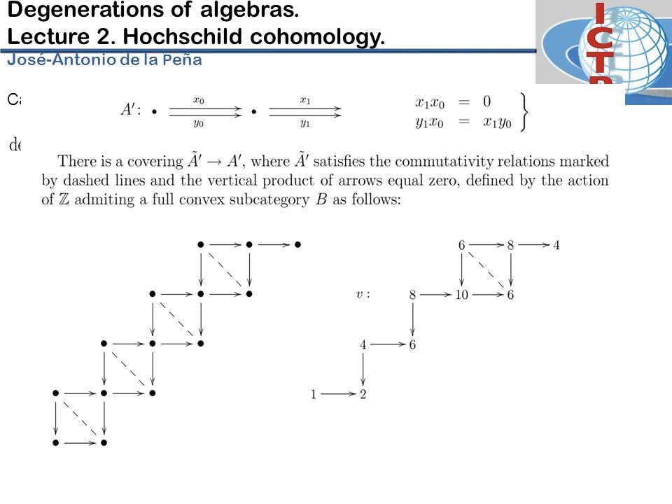 Degenerations of algebras.Lecture 2. Hochschild cohomology.