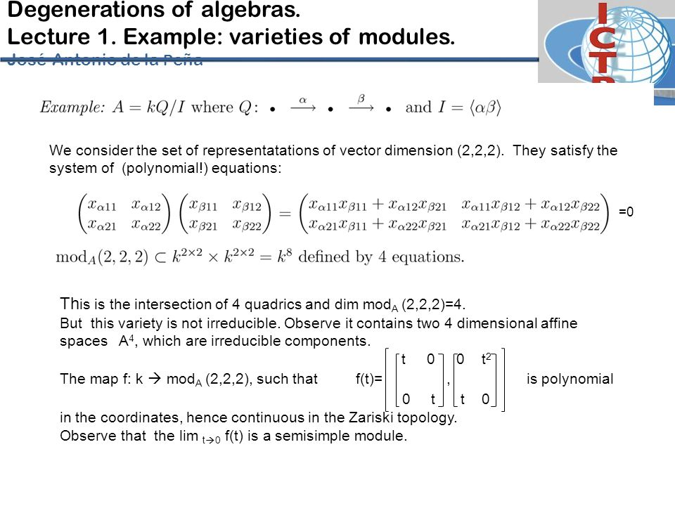 Degenerations of algebras.Lecture 1. Example: varieties of modules.