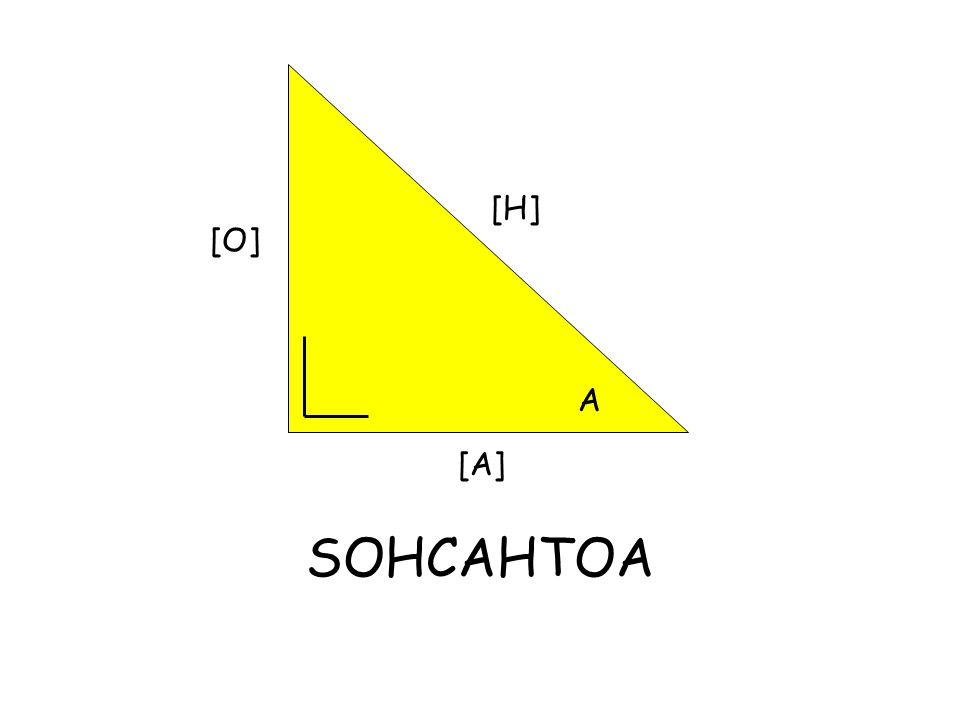 [H] A [O] [A] SOHCAHTOA