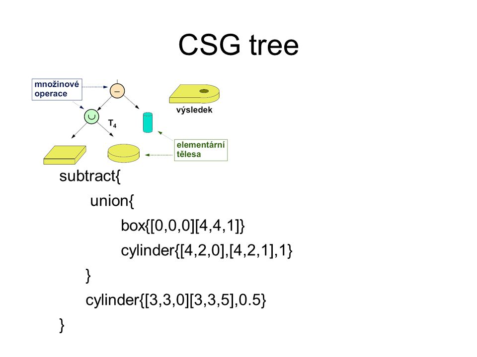 CSG tree subtract{ union{ box{[0,0,0][4,4,1]} cylinder{[4,2,0],[4,2,1],1} } cylinder{[3,3,0][3,3,5],0.5} }