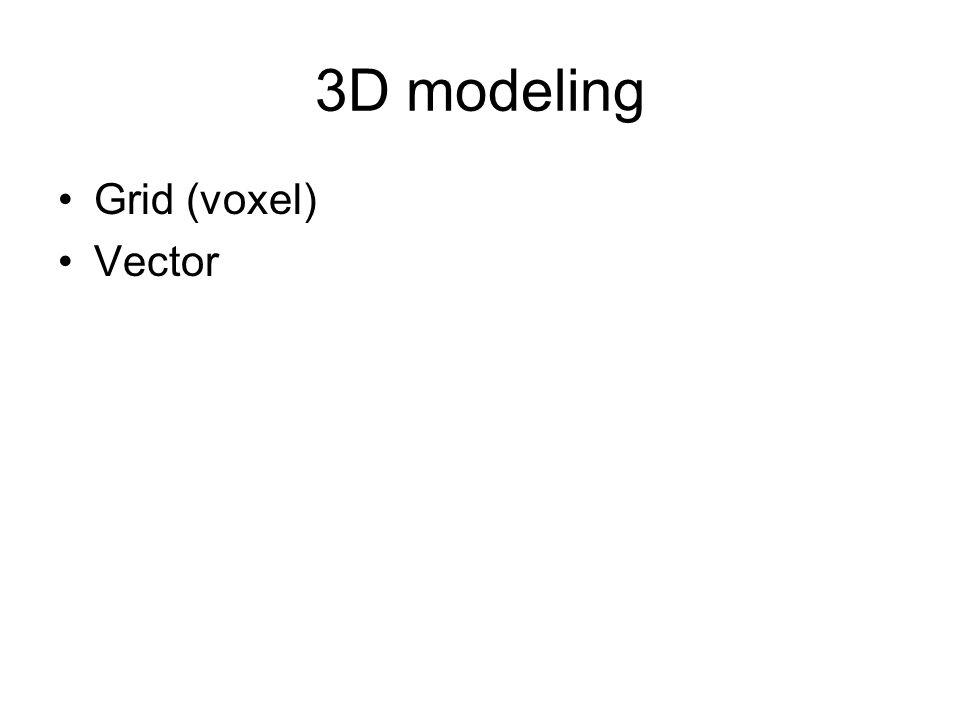 3D modeling Grid (voxel) Vector