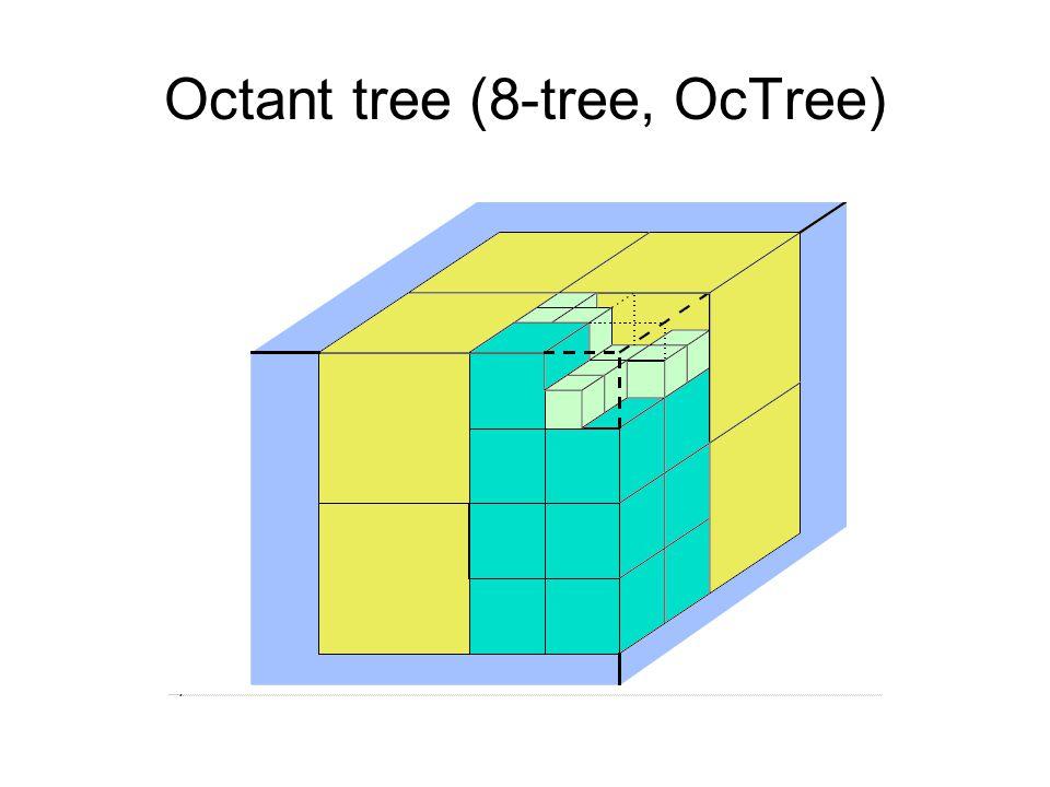 Octant tree (8-tree, OcTree)