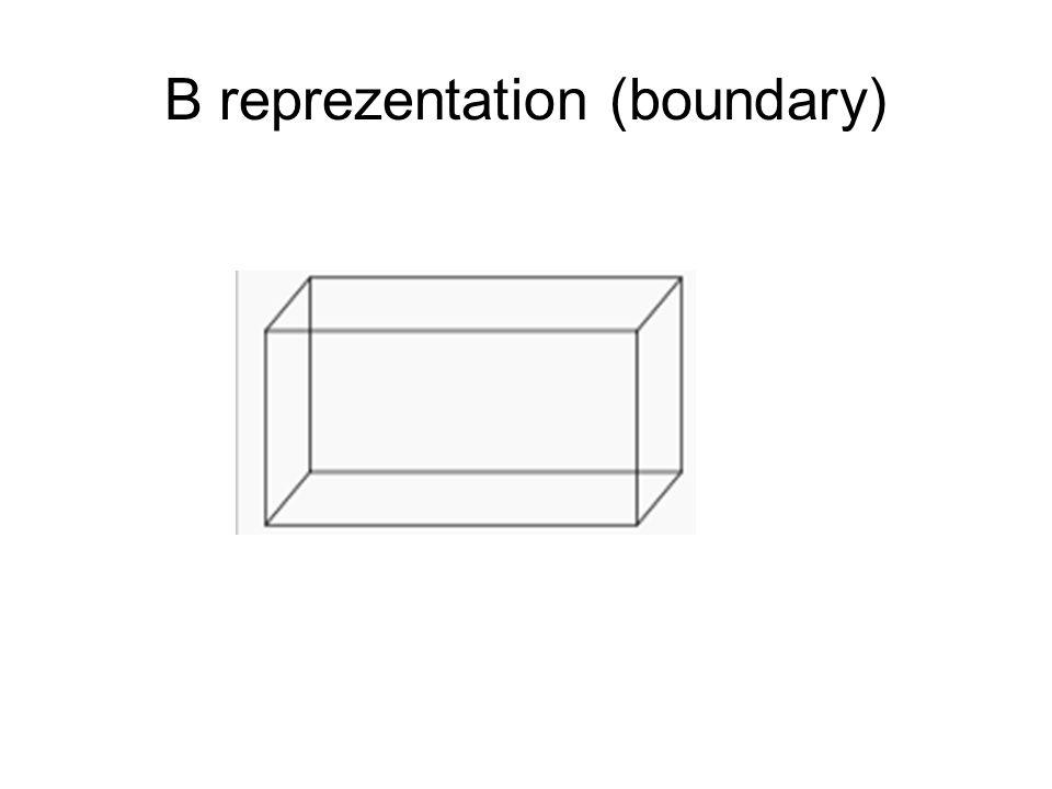 B reprezentation (boundary)