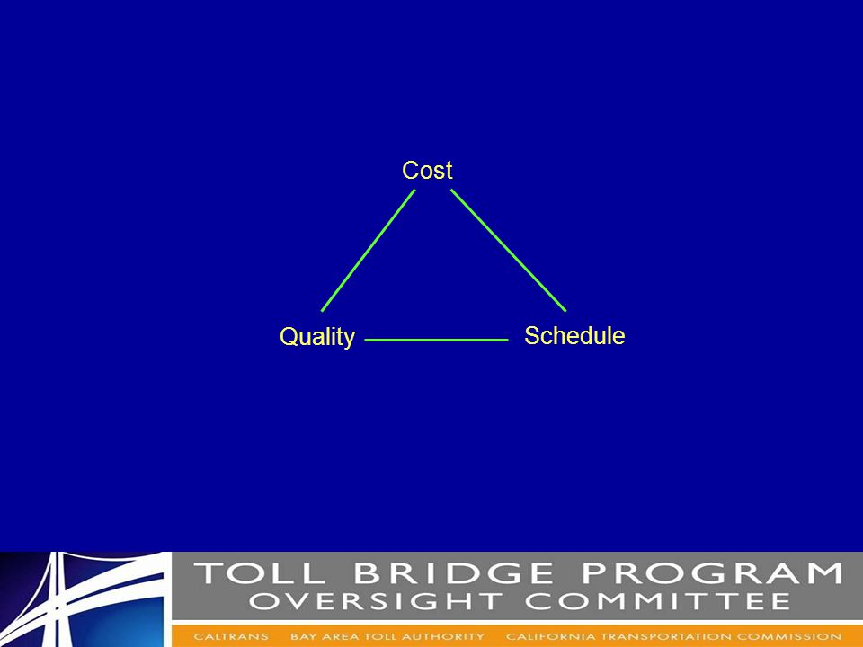 Quality Schedule Cost
