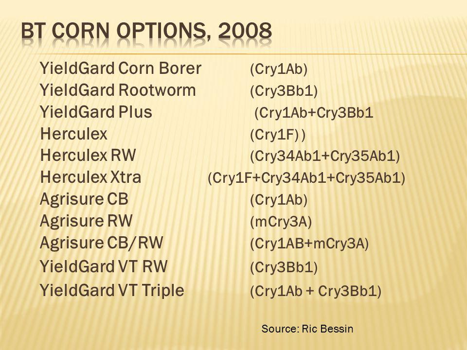 YieldGard Corn Borer (Cry1Ab) YieldGard Rootworm (Cry3Bb1) YieldGard Plus (Cry1Ab+Cry3Bb1 Herculex (Cry1F) ) Herculex RW (Cry34Ab1+Cry35Ab1) Herculex Xtra (Cry1F+Cry34Ab1+Cry35Ab1) Agrisure CB (Cry1Ab) Agrisure RW (mCry3A) Agrisure CB/RW (Cry1AB+mCry3A) YieldGard VT RW (Cry3Bb1) YieldGard VT Triple (Cry1Ab + Cry3Bb1) Source: Ric Bessin