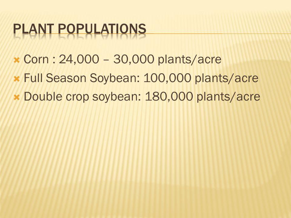  Corn : 24,000 – 30,000 plants/acre  Full Season Soybean: 100,000 plants/acre  Double crop soybean: 180,000 plants/acre