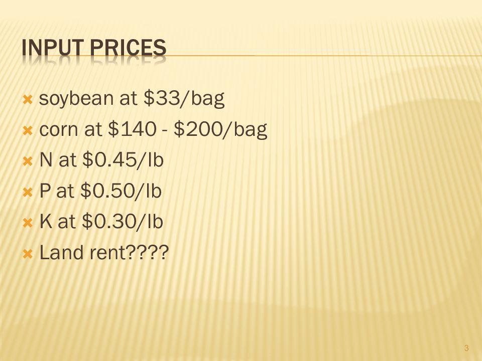  soybean at $33/bag  corn at $140 - $200/bag  N at $0.45/lb  P at $0.50/lb  K at $0.30/lb  Land rent???.