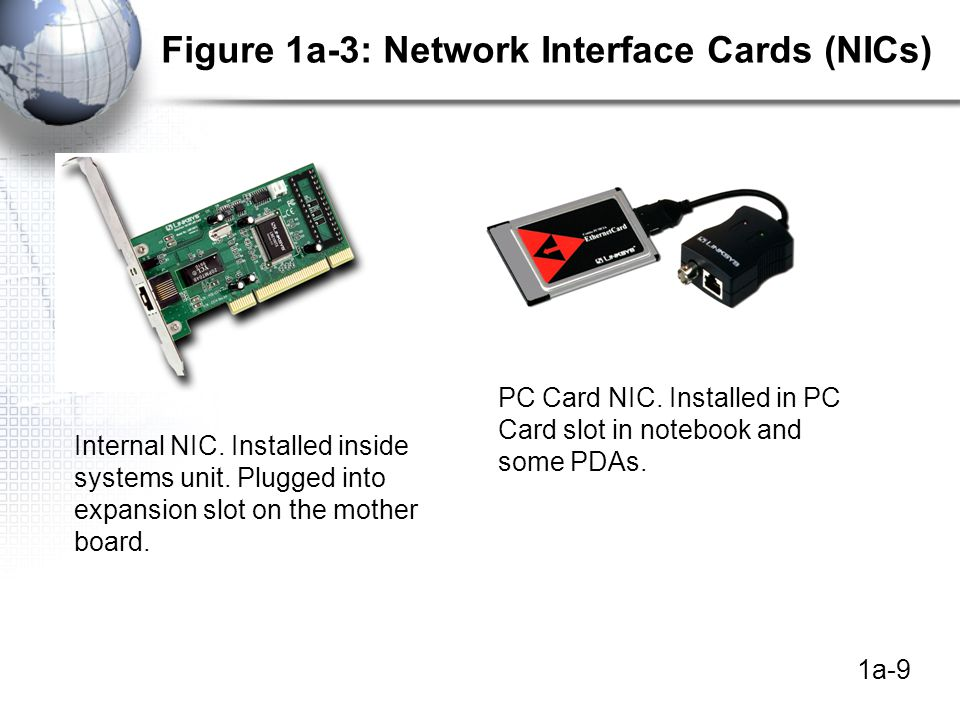 1a-9 Figure 1a-3: Network Interface Cards (NICs) Internal NIC.