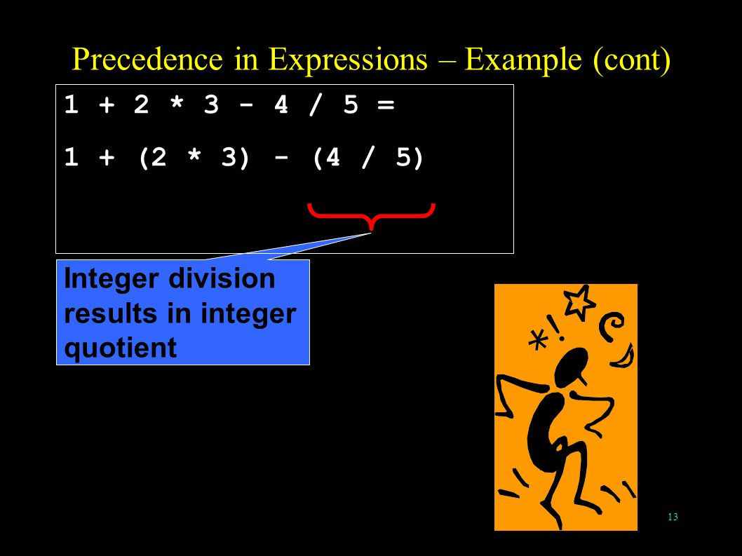 13 Precedence in Expressions – Example (cont) Integer division results in integer quotient 1 + 2 * 3 - 4 / 5 = 1 + (2 * 3) - (4 / 5)