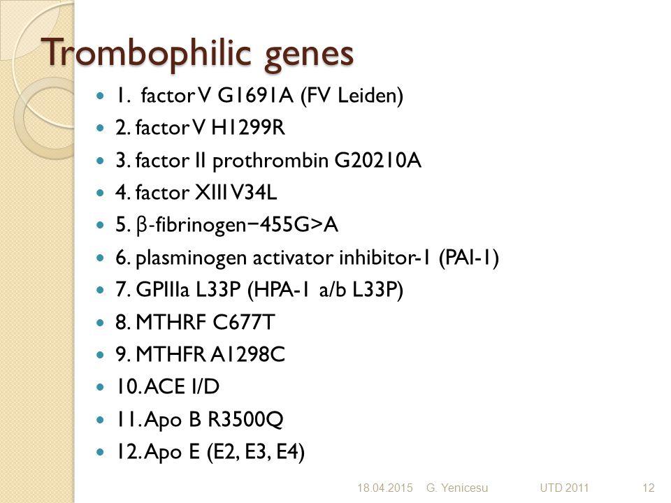Trombophilic genes 1. factor V G1691A (FV Leiden) 2. factor V H1299R 3. factor II prothrombin G20210A 4. factor XIII V34L 5. β -fibrinogen − 455G>A 6.