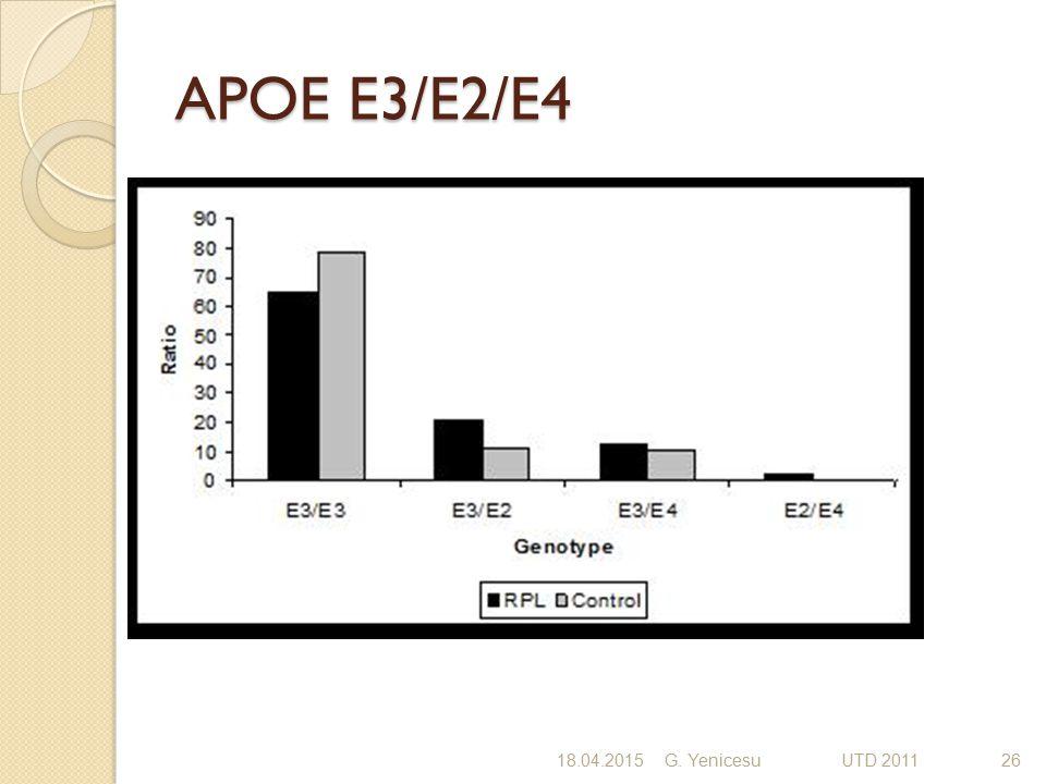 APOE E3/E2/E4 18.04.2015G. Yenicesu UTD 201126
