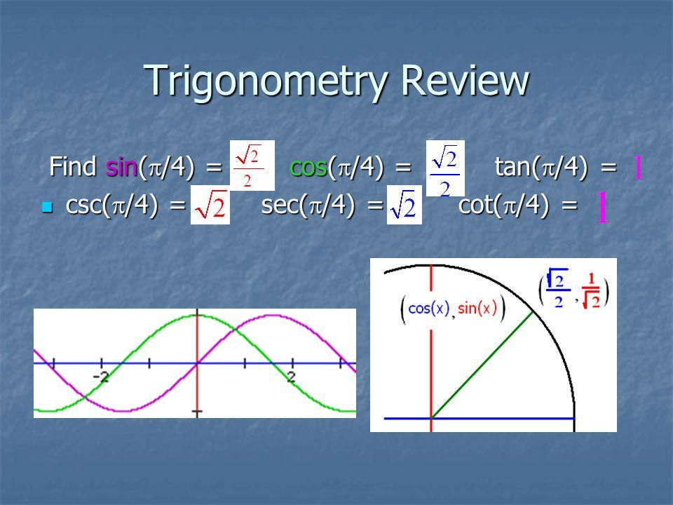 Trigonometry Review Find sin(  /4) = cos(  /4) = tan(  /4) = Find sin(  /4) = cos(  /4) = tan(  /4) = csc(  /4) = sec(  /4) = cot(  /4) = csc(  /4) = sec(  /4) = cot(  /4) =