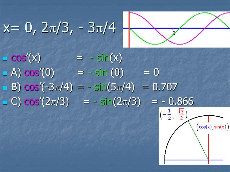 x= 0, 2  /3, - 3  /4 cos'(x) = - sin(x) cos'(x) = - sin(x) A) cos'(0) = - sin (0) = 0 A) cos'(0) = - sin (0) = 0 B) cos'(-3  /4) = - sin(5  /4) = 0.707 B) cos'(-3  /4) = - sin(5  /4) = 0.707 C) cos'(2  /3) = - sin(2  /3) = - 0.866 C) cos'(2  /3) = - sin(2  /3) = - 0.866