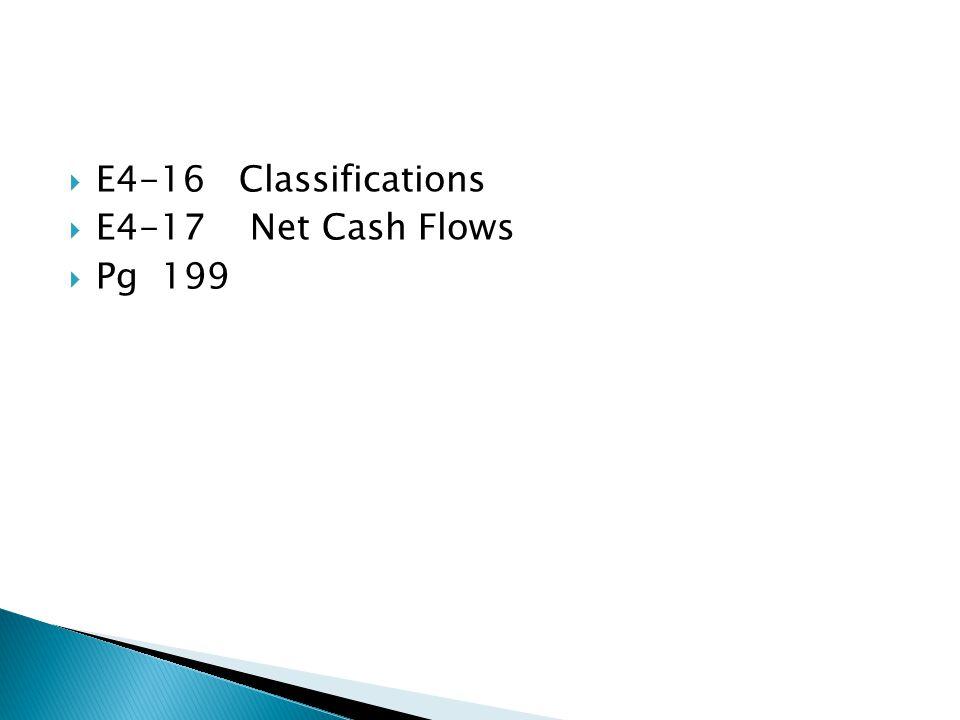 E4-16 Classifications  E4-17 Net Cash Flows  Pg 199