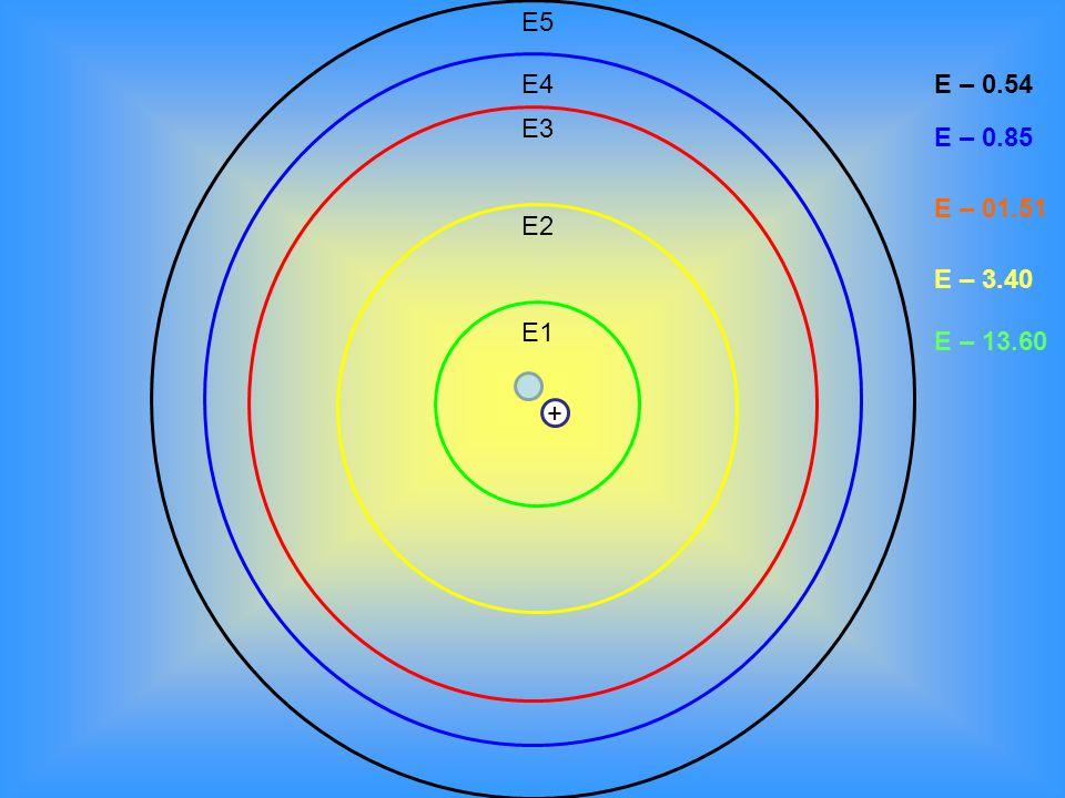 E5 E4 E3 E2 E1 + E – 0.85 E – 01.51 E – 3.40 E – 13.60 E – 0.54