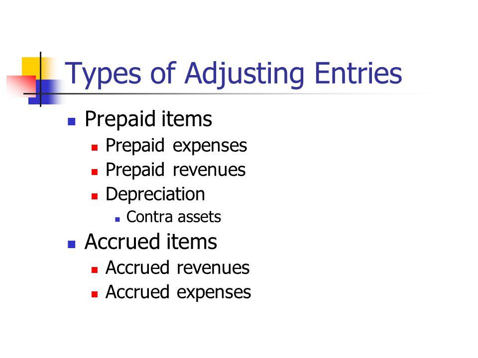 Types of Adjusting Entries Prepaid items Prepaid expenses Prepaid revenues Depreciation Contra assets Accrued items Accrued revenues Accrued expenses