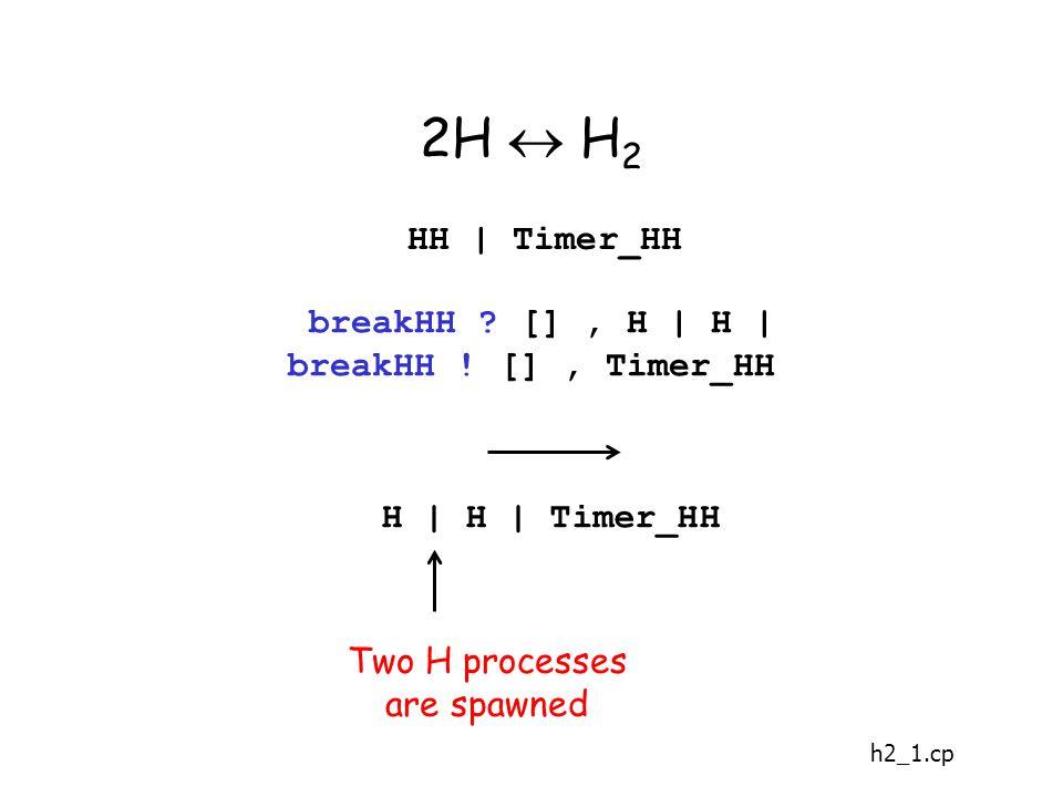 2H  H 2 HH | Timer_HH breakHH . [], H | H | breakHH .